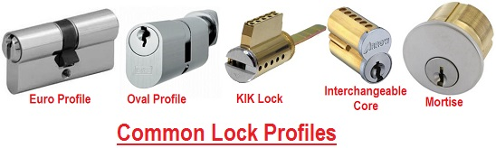 the 5 major lock profiles explained. Black Bedroom Furniture Sets. Home Design Ideas