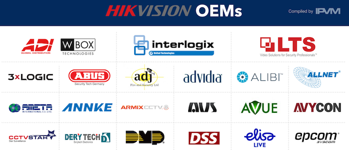 Hikvision OEM Directory