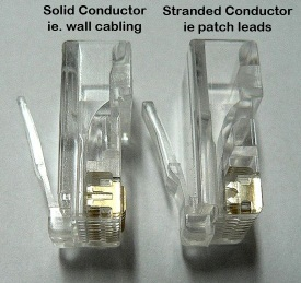 RJ45 Crimp Connectors