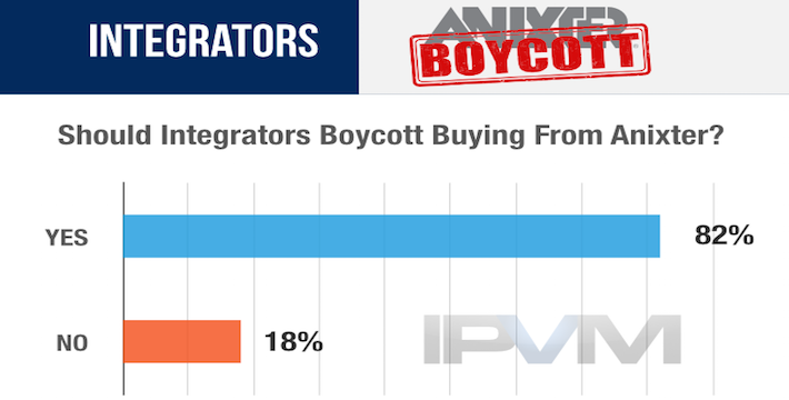 Boycott Anixter, Says 82% Integrators