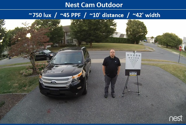 Nest cam outdoor tested analytics strong installation weak we shot the outdoor cam against the original nest cam as well as a hikvision ir dome with similar fov to see how they compare using a typical residential asfbconference2016 Gallery