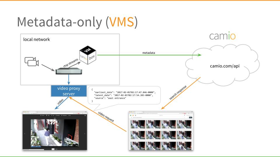 metadata-only deployment