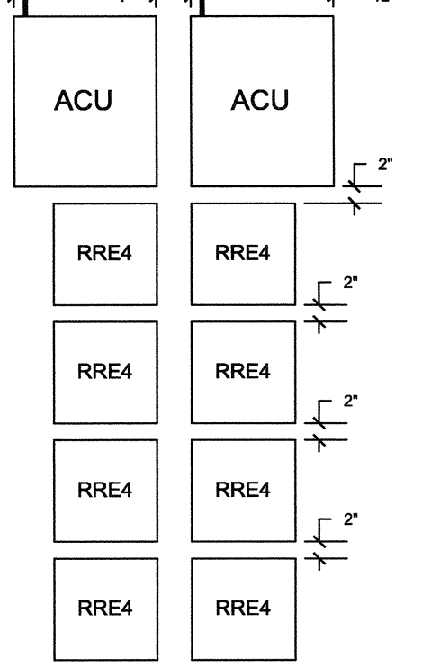 ACU and RR4 Layout