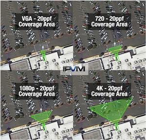 Camera Coverage Areas