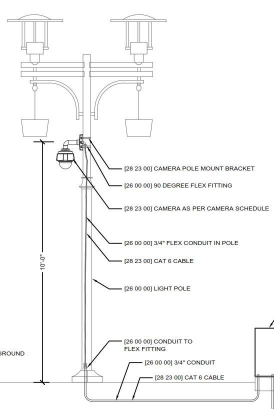 For Light Pole Mounted Camera, Can Camera Cable Run Through