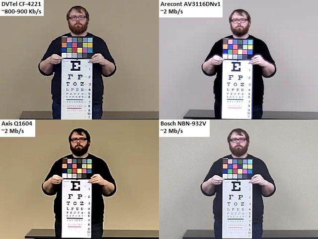 Daytime Image Comparison