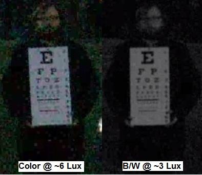 color vs bw