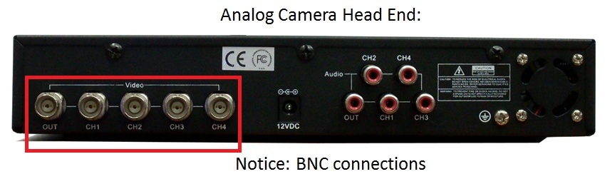 How To Know If A System Is Analog Or Ip Tutorial
