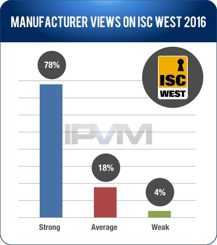 Strong ISC West 2016, Cheer Manufacturers, Trumps Weak ASIS 2015