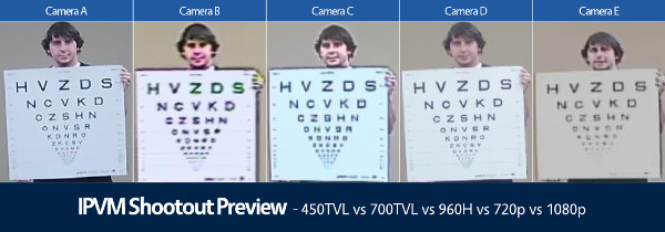 960p vs 720p vs 1080i
