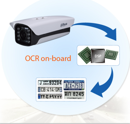 Dahua Licence plate camera with OCR on-board