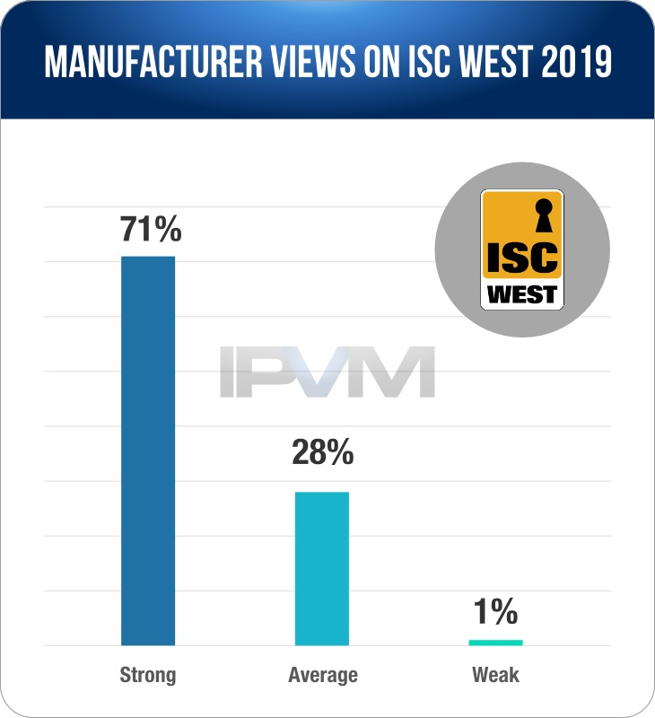 manu view isc west 2019 old