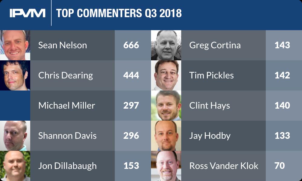 top commenters q3 2018