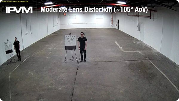 Moderate Lens Distortion (105° AoV)
