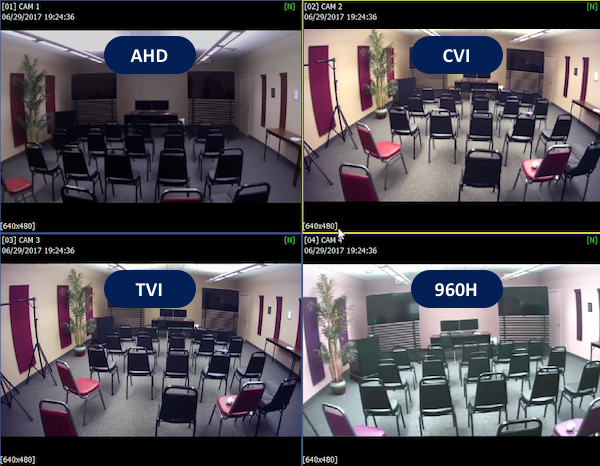 Video Surveillance Tests Independent And In Depth