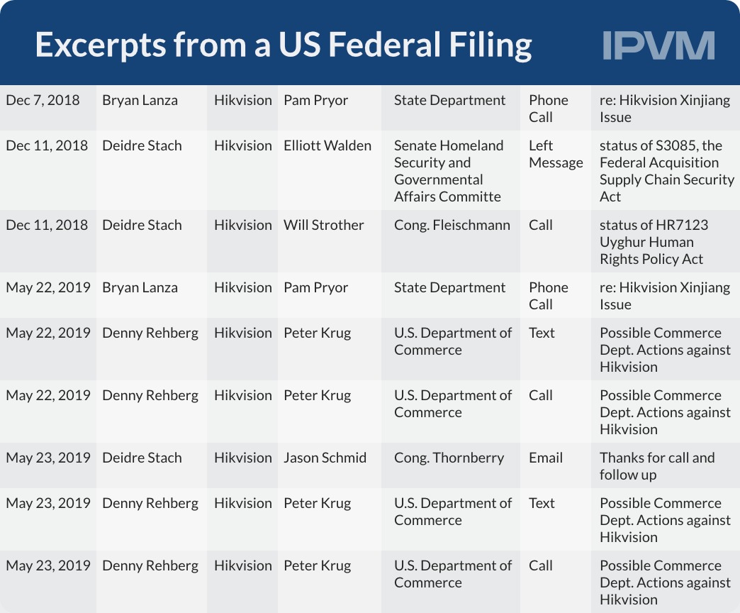 excerpts from a US federal filing@2x