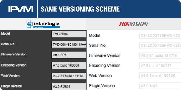 Nearly Same Encoding Version Different Firmware Numbering Scheme