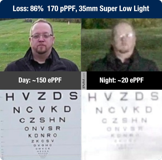 170 35mm super low light