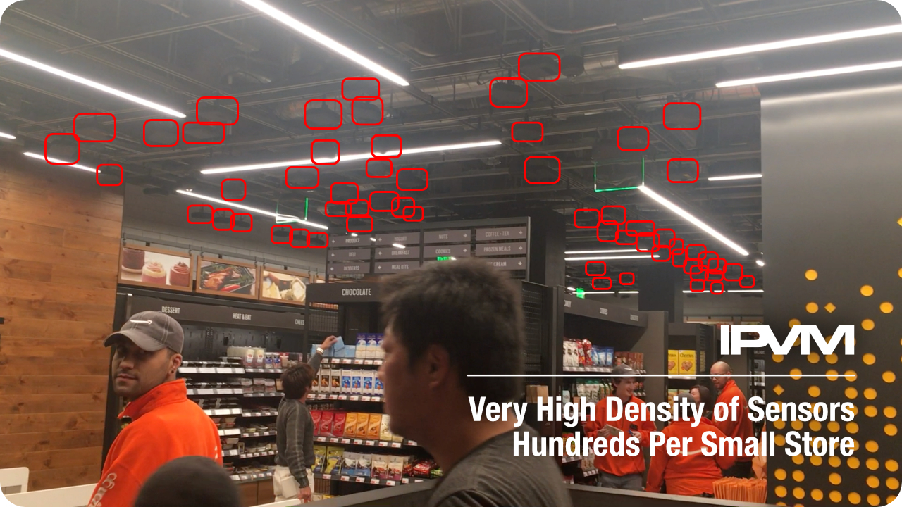 very high density of sensors - hundreds per small store