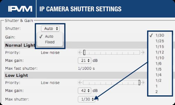 ip camera shutter settings