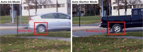 auto iris - auto shutter