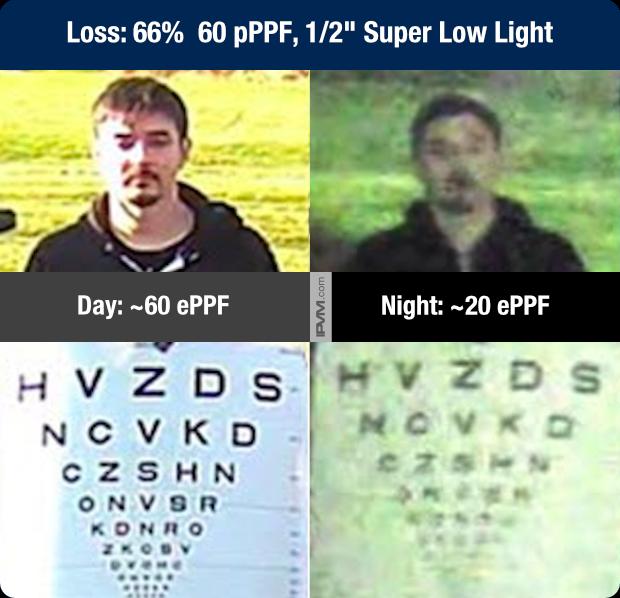 60 1-2 super low light