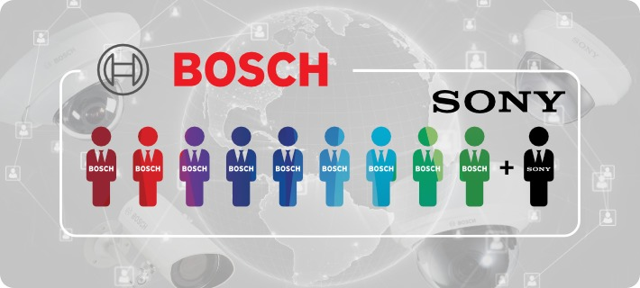 osch sony integrate sales marketing team~1