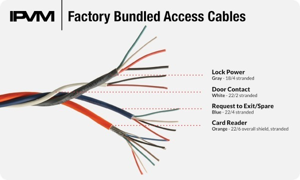 Access Control Cabling Tutorial