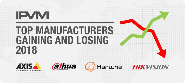 manufacturer gains and losses 2018 3