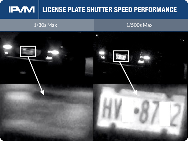 license plate shutter speed performance