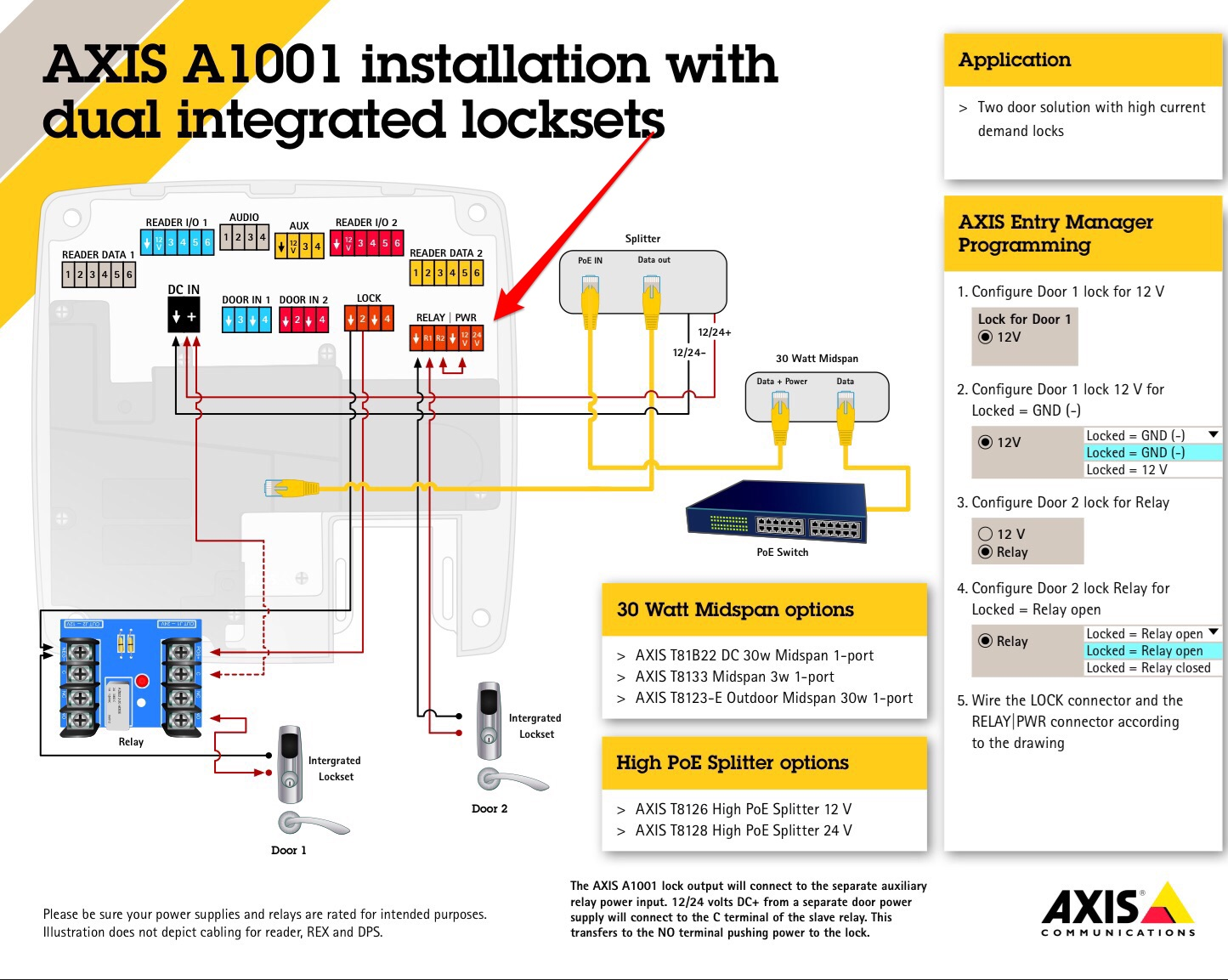 Axis A1001     U0026quot Poe Friendly U0026quot  Electric Strike Suggestion