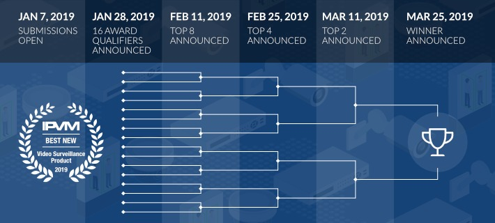 best new product award schedule 2
