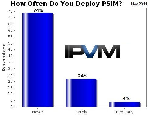 deploy psim rates