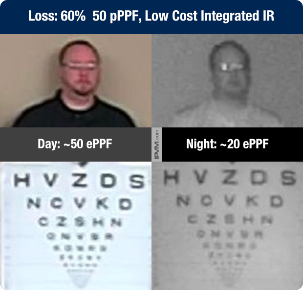 50 low cost integrated ir