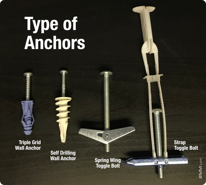 type of anchors