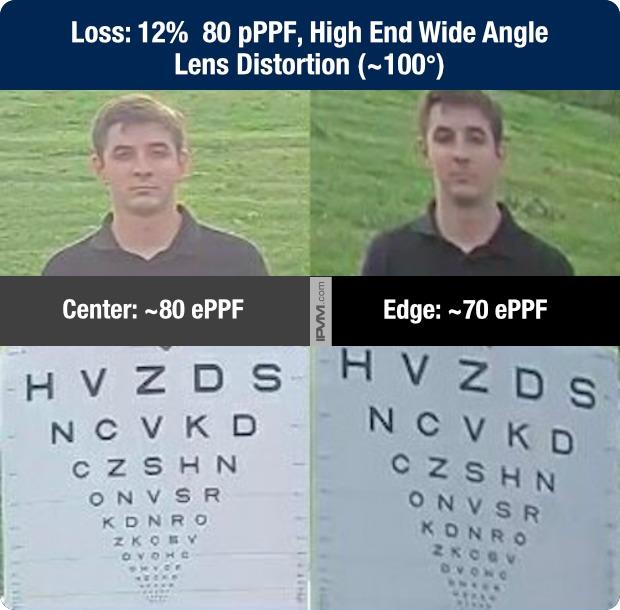 80 high end wide angle 100