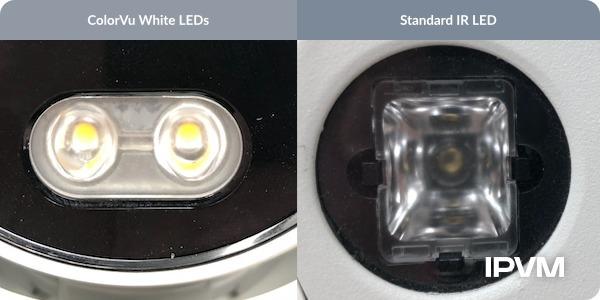 ColorVu White LEDs Standard IR LED opsi2
