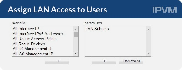 Assign LAN Access to Users
