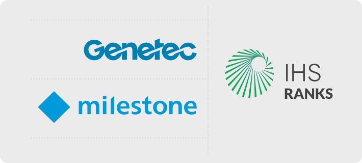 genetec beats milestone IHS Rankings