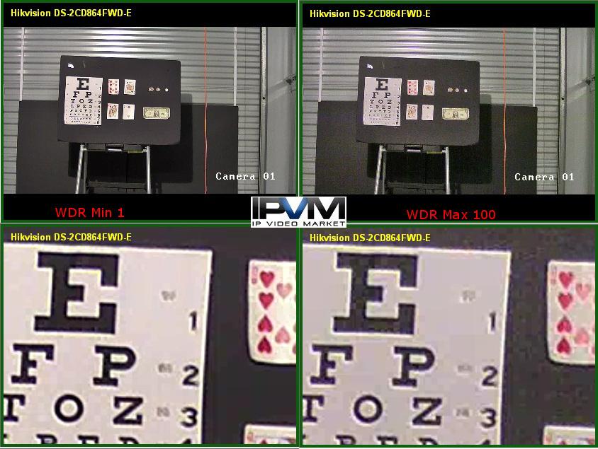 Hikvision IP Camera 2012 Test Results