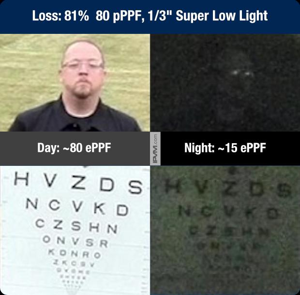 80 1-3 super low light