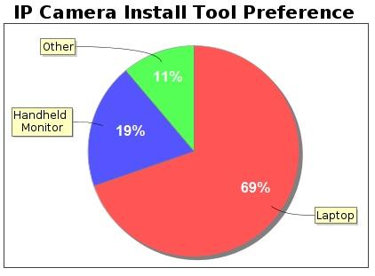 tool preferences